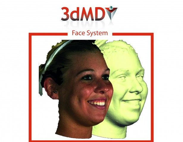 3dMD Face System